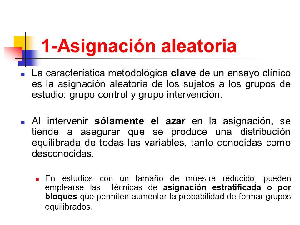 1-Asignación aleatoria La característica metodológica clave de un ensayo clínico es la asignación aleatoria de los sujetos a los grupos de estudio: gr