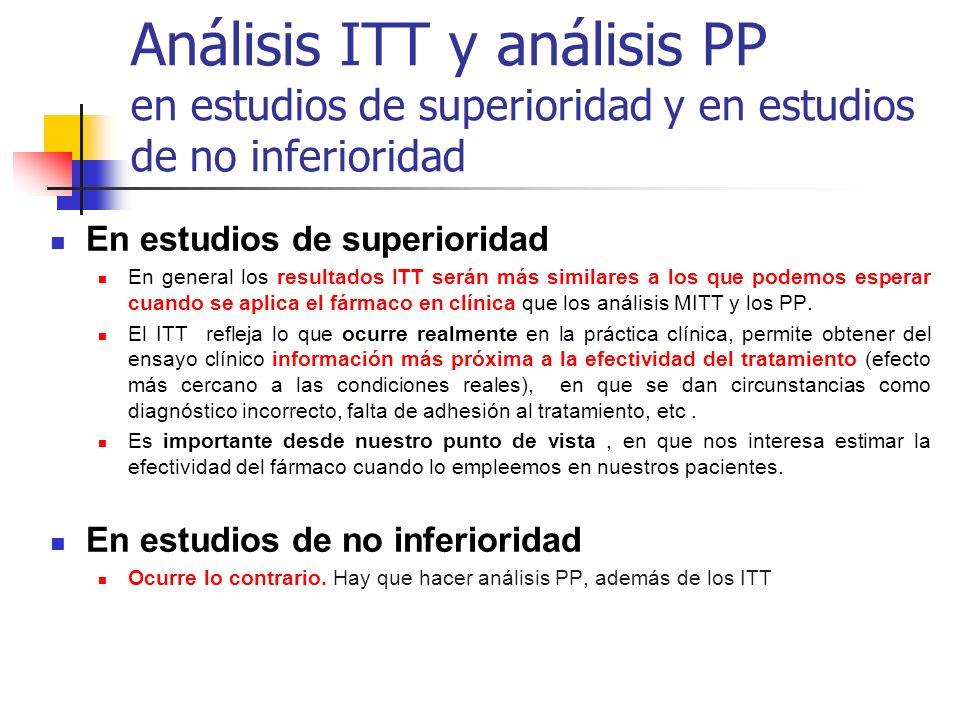 Análisis ITT y análisis PP en estudios de superioridad y en estudios de no inferioridad En estudios de superioridad En general los resultados ITT será