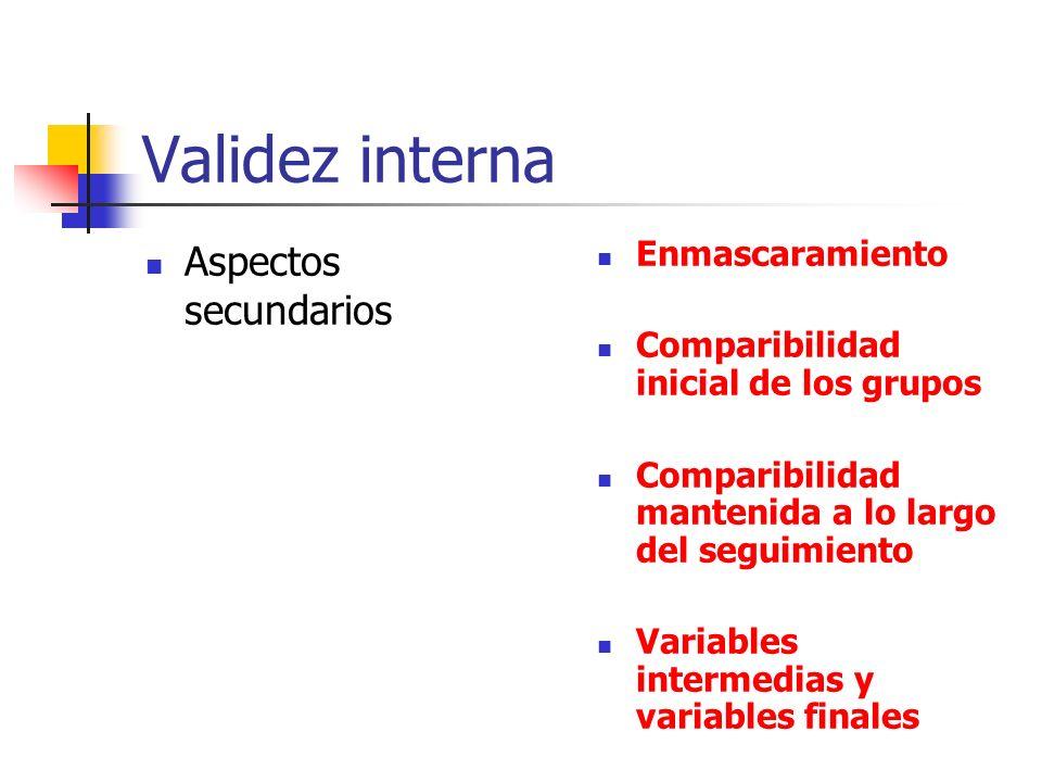 Validez interna Aspectos secundarios Enmascaramiento Comparibilidad inicial de los grupos Comparibilidad mantenida a lo largo del seguimiento Variable