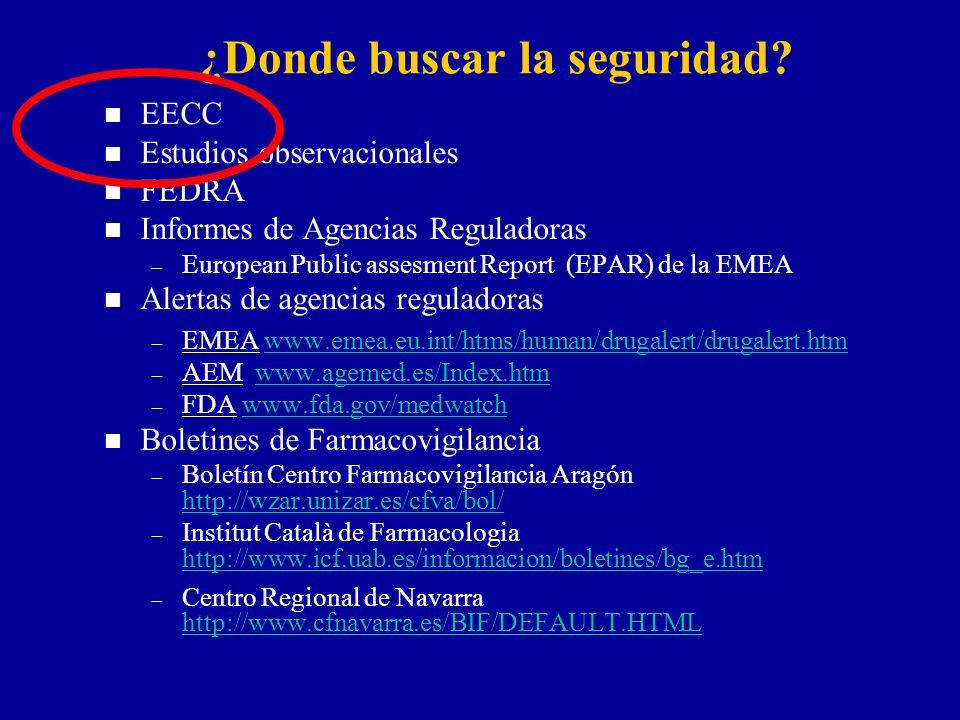 ¿Donde buscar la seguridad? n EECC n Estudios observacionales n FEDRA n Informes de Agencias Reguladoras – European Public assesment Report (EPAR) de