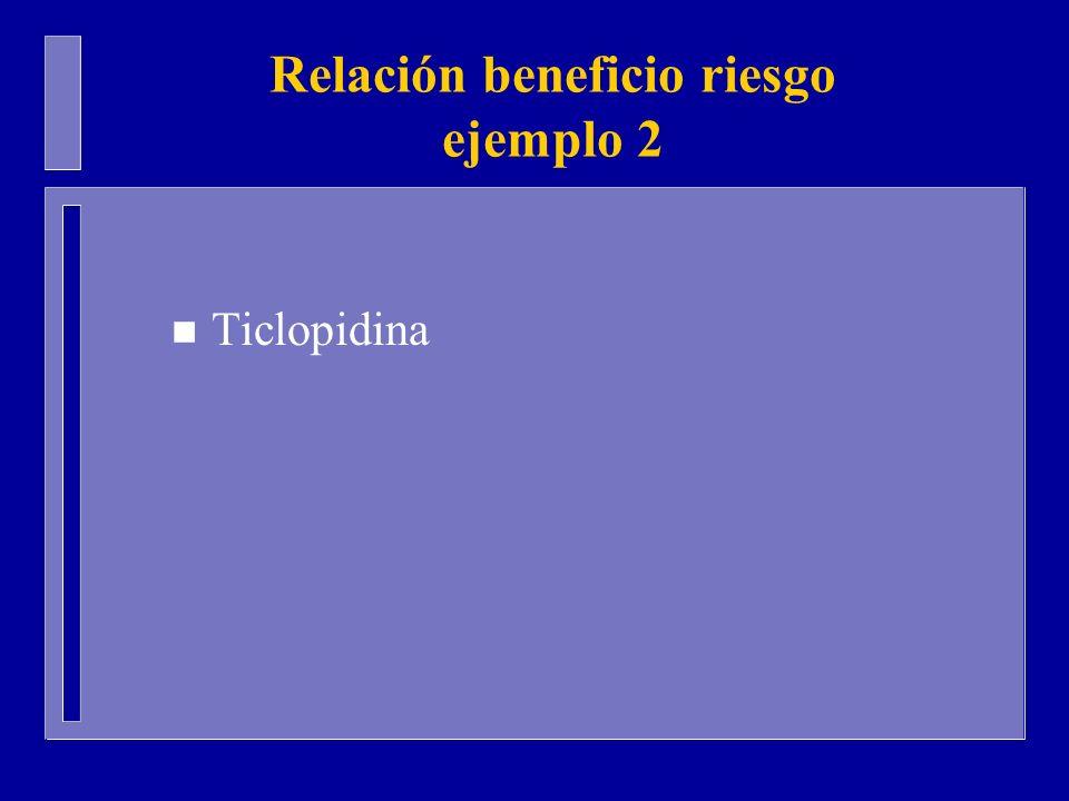 Relación beneficio riesgo ejemplo 2 n Ticlopidina