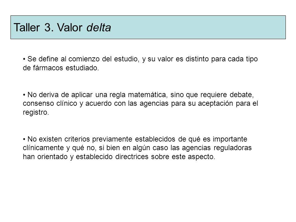 Valor delta Se define al comienzo del estudio, y su valor es distinto para cada tipo de fármacos estudiado.