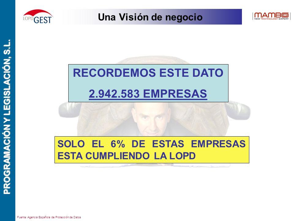 PROGRAMACIÓN Y LEGISLACIÓN, S.L.
