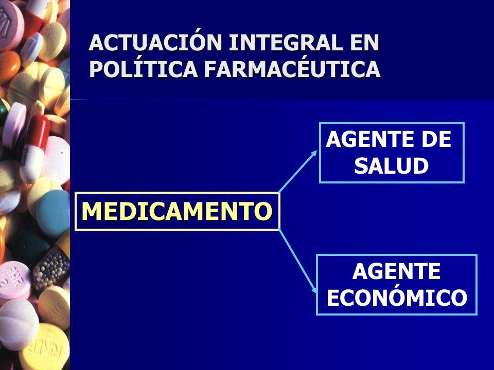 ACTUACIÓN INTEGRAL EN POLÍTICA FARMACÉUTICA MEDICAMENTO AGENTE DE SALUD AGENTE ECONÓMICO
