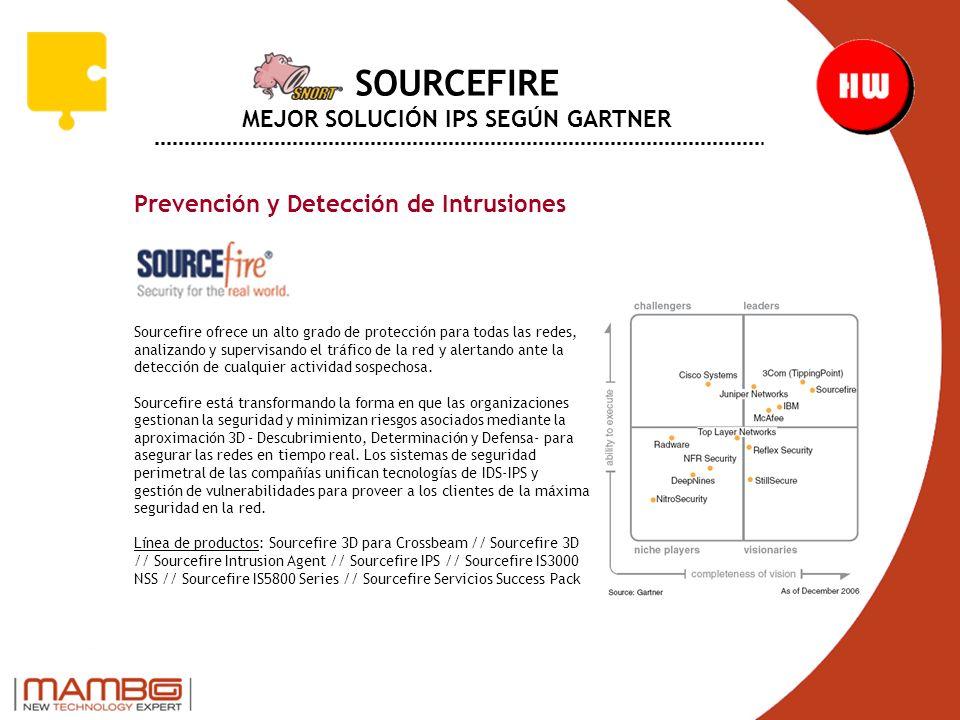SOURCEFIRE MEJOR SOLUCIÓN IPS SEGÚN GARTNER Prevención y Detección de Intrusiones Sourcefire ofrece un alto grado de protección para todas las redes, analizando y supervisando el tráfico de la red y alertando ante la detección de cualquier actividad sospechosa.