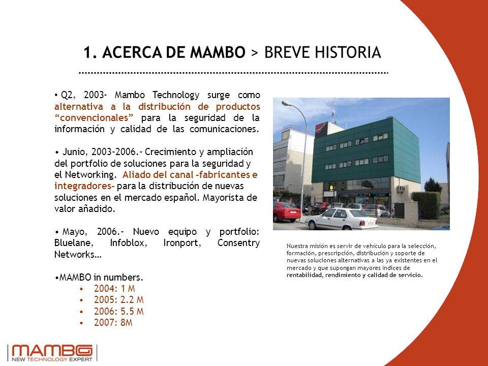1. ACERCA DE MAMBO > BREVE HISTORIA Q2, 2003- Mambo Technology surge como alternativa a la distribución de productos convencionales para la seguridad