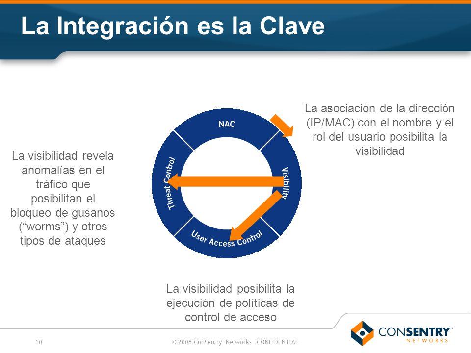 10© 2006 ConSentry Networks CONFIDENTIAL La Integración es la Clave La visibilidad posibilita la ejecución de políticas de control de acceso La visibi