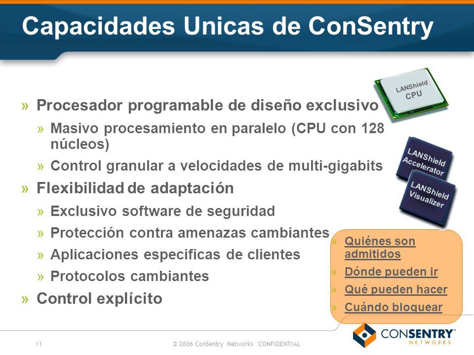 11© 2006 ConSentry Networks CONFIDENTIAL »Procesador programable de diseño exclusivo »Masivo procesamiento en paralelo (CPU con 128 núcleos) »Control