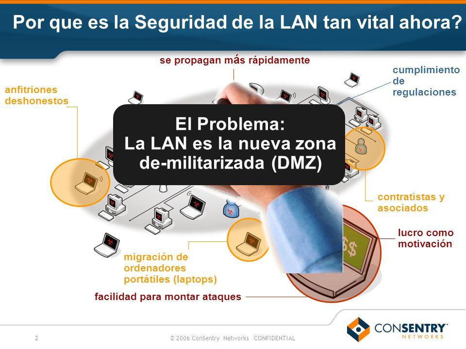 2© 2006 ConSentry Networks CONFIDENTIAL Históricamente no nos preocupamos por la seguridad de la LAN. Qué ha cambiado? ¿Históricamente, no seguro el L