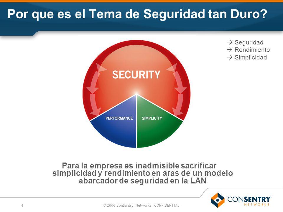 4© 2006 ConSentry Networks CONFIDENTIAL Por que es el Tema de Seguridad tan Duro? Simplicity Security Performance Para la empresa es inadmisible sacri
