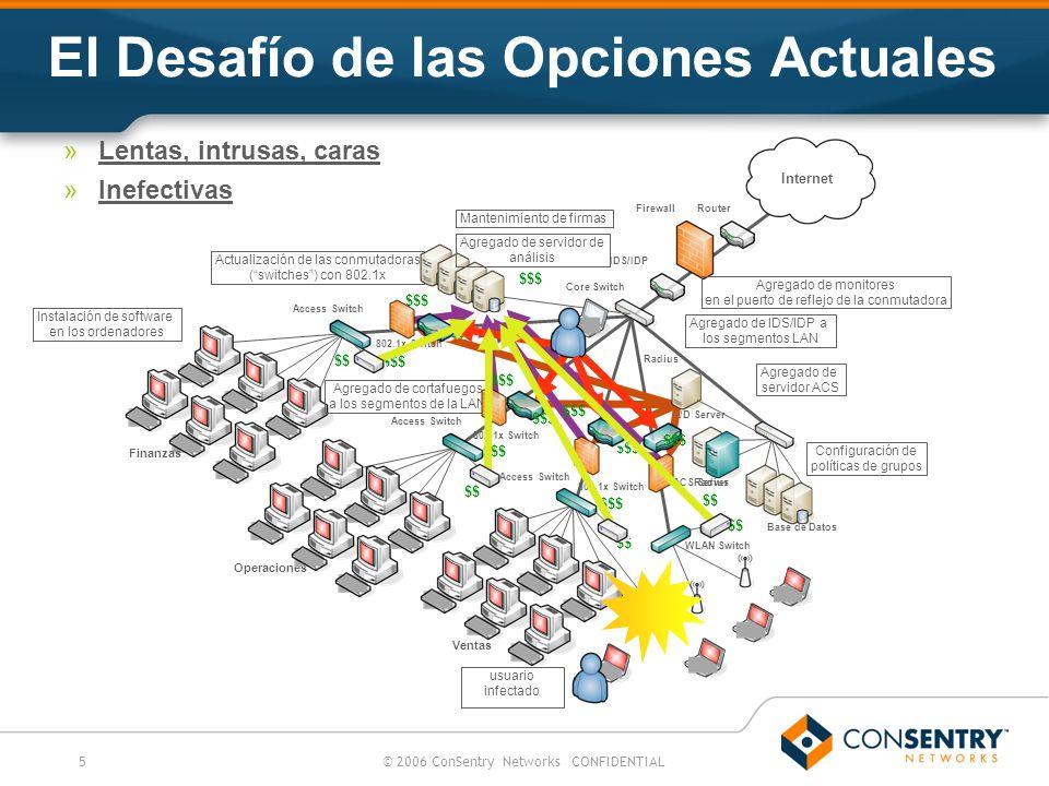 5© 2006 ConSentry Networks CONFIDENTIAL El Desafío de las Opciones Actuales Internet Finanzas Operaciones Ventas WLAN Switch Core Switch IDS/IDP Firew