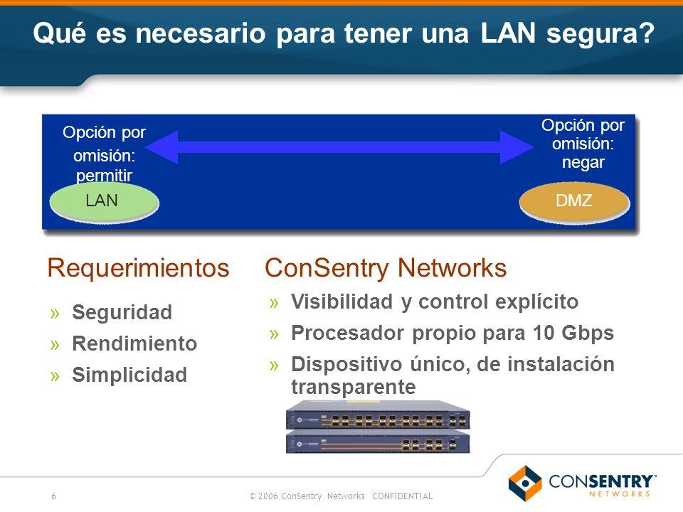 6© 2006 ConSentry Networks CONFIDENTIAL Qué es necesario para tener una LAN segura? »Seguridad »Rendimiento »Simplicidad ConSentry Networks »Visibilid
