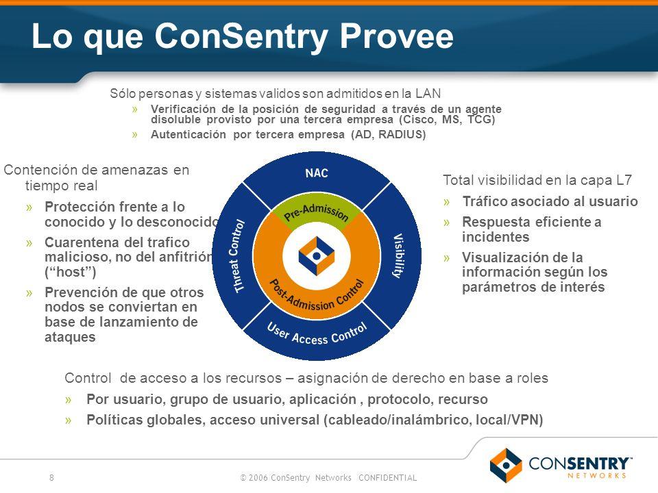 8© 2006 ConSentry Networks CONFIDENTIAL Lo que ConSentry Provee Sólo personas y sistemas validos son admitidos en la LAN »Verificación de la posición