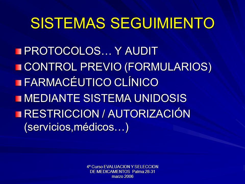 4º Curso EVALUACION Y SELECCION DE MEDICAMENTOS Palma 28-31 marzo 2006 SISTEMAS SEGUIMIENTO PROTOCOLOS… Y AUDIT CONTROL PREVIO (FORMULARIOS) FARMACÉUTICO CLÍNICO MEDIANTE SISTEMA UNIDOSIS RESTRICCION / AUTORIZACIÓN (servicios,médicos…)