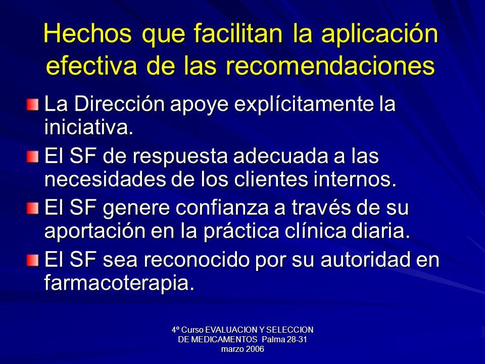 4º Curso EVALUACION Y SELECCION DE MEDICAMENTOS Palma 28-31 marzo 2006 Hechos que facilitan la aplicación efectiva de las recomendaciones La Dirección apoye explícitamente la iniciativa.
