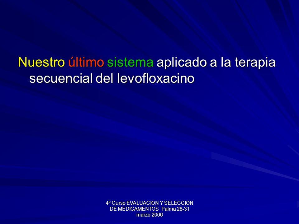 4º Curso EVALUACION Y SELECCION DE MEDICAMENTOS Palma 28-31 marzo 2006 Nuestro último sistema aplicado a la terapia secuencial del levofloxacino
