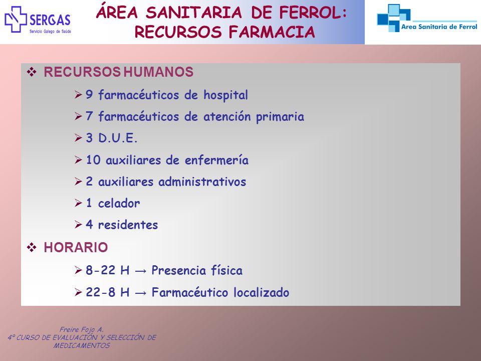 Freire Fojo A. 4º CURSO DE EVALUACIÓN Y SELECCIÓN DE MEDICAMENTOS RECURSOS HUMANOS 9 farmacéuticos de hospital 7 farmacéuticos de atención primaria 3