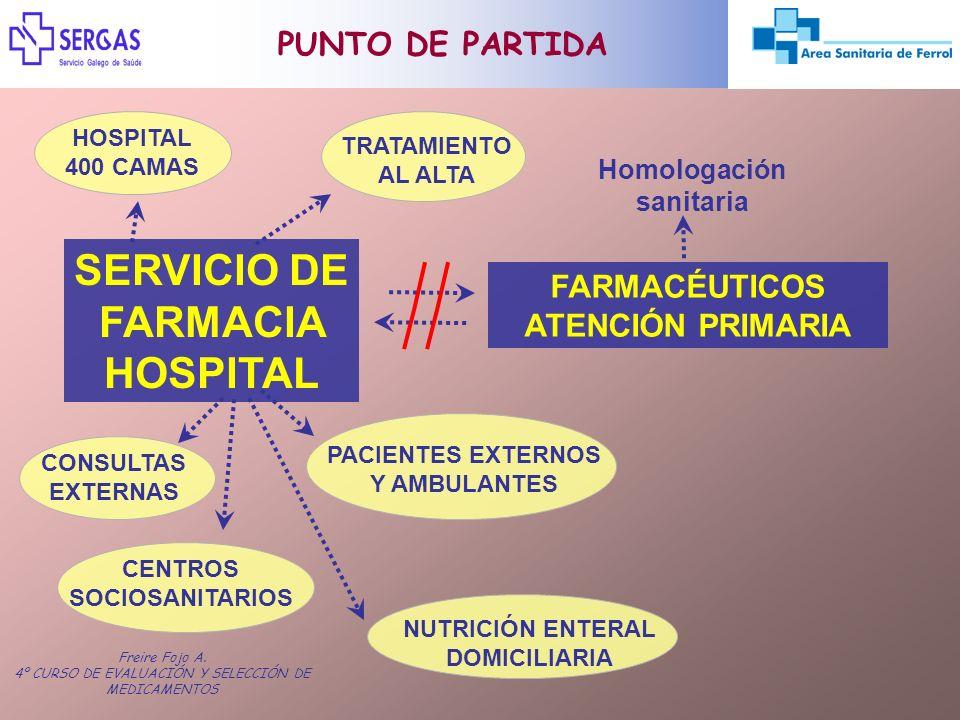 Freire Fojo A. 4º CURSO DE EVALUACIÓN Y SELECCIÓN DE MEDICAMENTOS PUNTO DE PARTIDA SERVICIO DE FARMACIA HOSPITAL TRATAMIENTO AL ALTA HOSPITAL 400 CAMA