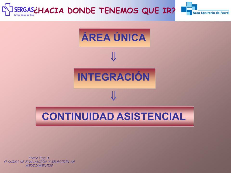 Freire Fojo A. 4º CURSO DE EVALUACIÓN Y SELECCIÓN DE MEDICAMENTOS ÁREA ÚNICA INTEGRACIÓN CONTINUIDAD ASISTENCIAL ¿HACIA DONDE TENEMOS QUE IR?