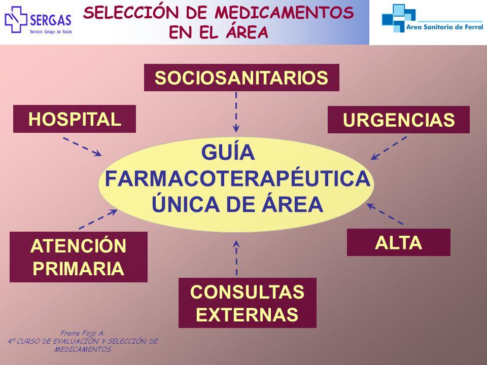 Freire Fojo A. 4º CURSO DE EVALUACIÓN Y SELECCIÓN DE MEDICAMENTOS GUÍA FARMACOTERAPÉUTICA ÚNICA DE ÁREA SELECCIÓN DE MEDICAMENTOS EN EL ÁREA HOSPITAL