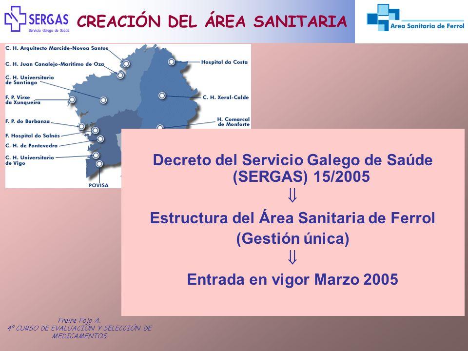 Freire Fojo A. 4º CURSO DE EVALUACIÓN Y SELECCIÓN DE MEDICAMENTOS CREACIÓN DEL ÁREA SANITARIA Decreto del Servicio Galego de Saúde (SERGAS) 15/2005 Es