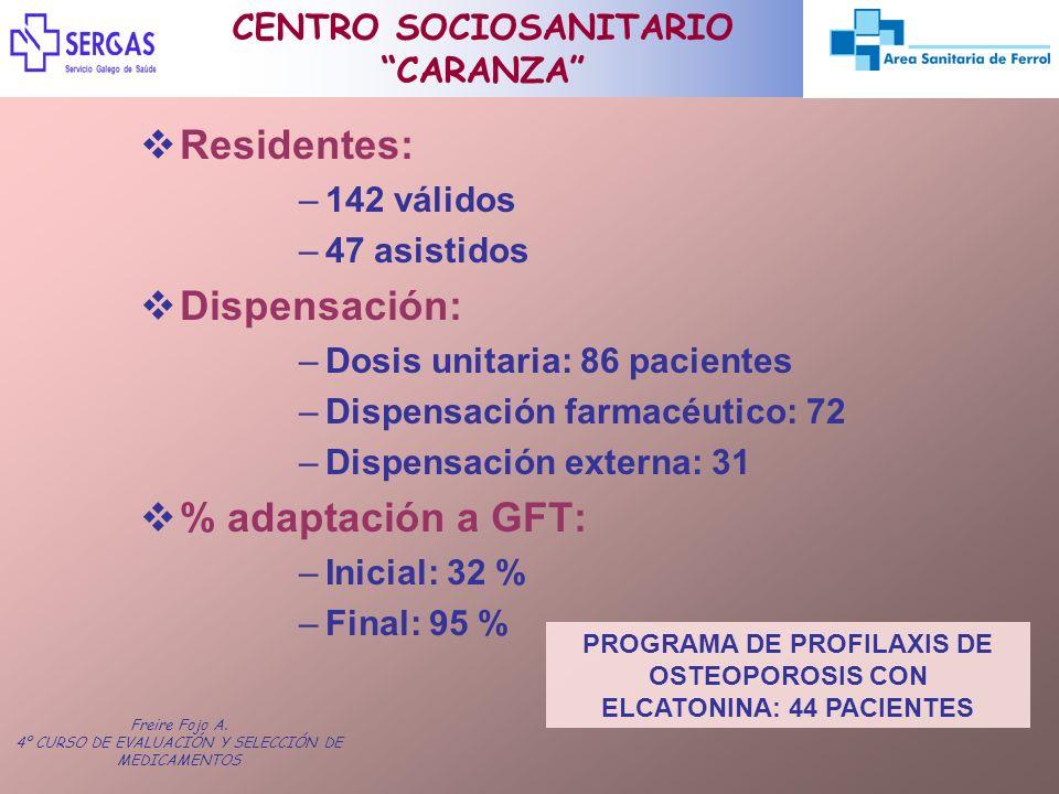 Freire Fojo A. 4º CURSO DE EVALUACIÓN Y SELECCIÓN DE MEDICAMENTOS CENTRO SOCIOSANITARIO CARANZA Residentes: –142 válidos –47 asistidos Dispensación: –