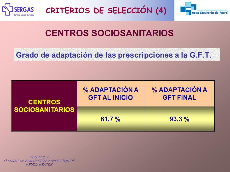 Freire Fojo A. 4º CURSO DE EVALUACIÓN Y SELECCIÓN DE MEDICAMENTOS Grado de adaptación de las prescripciones a la G.F.T. CRITERIOS DE SELECCIÓN (4) CEN