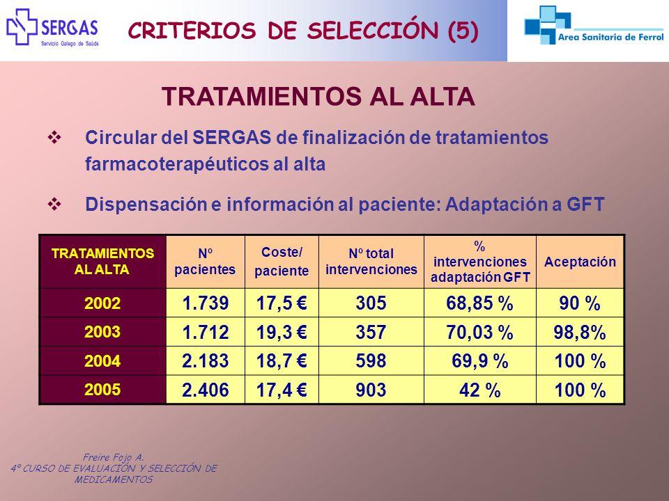 Freire Fojo A. 4º CURSO DE EVALUACIÓN Y SELECCIÓN DE MEDICAMENTOS Circular del SERGAS de finalización de tratamientos farmacoterapéuticos al alta Disp