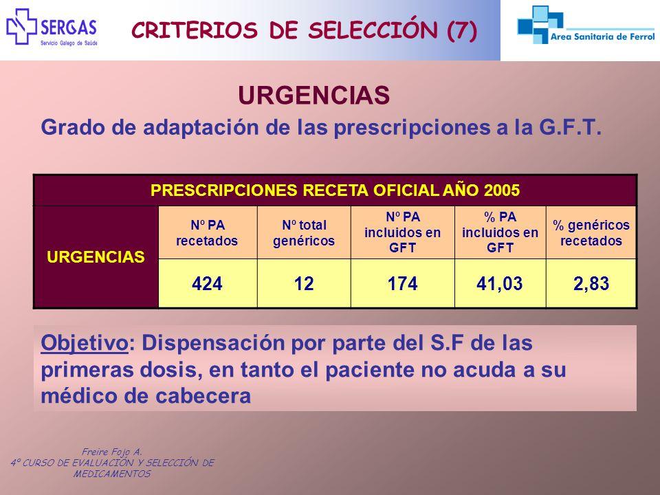 Freire Fojo A. 4º CURSO DE EVALUACIÓN Y SELECCIÓN DE MEDICAMENTOS Grado de adaptación de las prescripciones a la G.F.T. CRITERIOS DE SELECCIÓN (7) URG