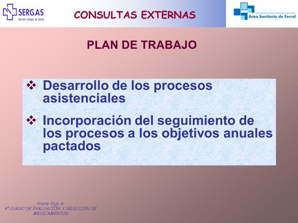 Freire Fojo A. 4º CURSO DE EVALUACIÓN Y SELECCIÓN DE MEDICAMENTOS Desarrollo de los procesos asistenciales Incorporación del seguimiento de los proces