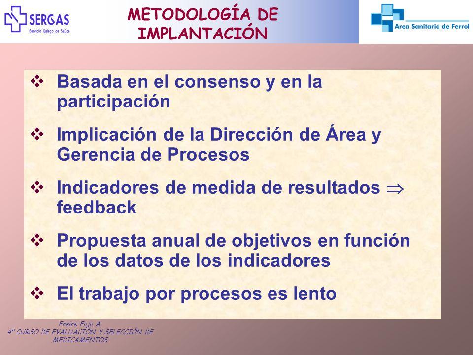 Freire Fojo A. 4º CURSO DE EVALUACIÓN Y SELECCIÓN DE MEDICAMENTOS Basada en el consenso y en la participación Implicación de la Dirección de Área y Ge