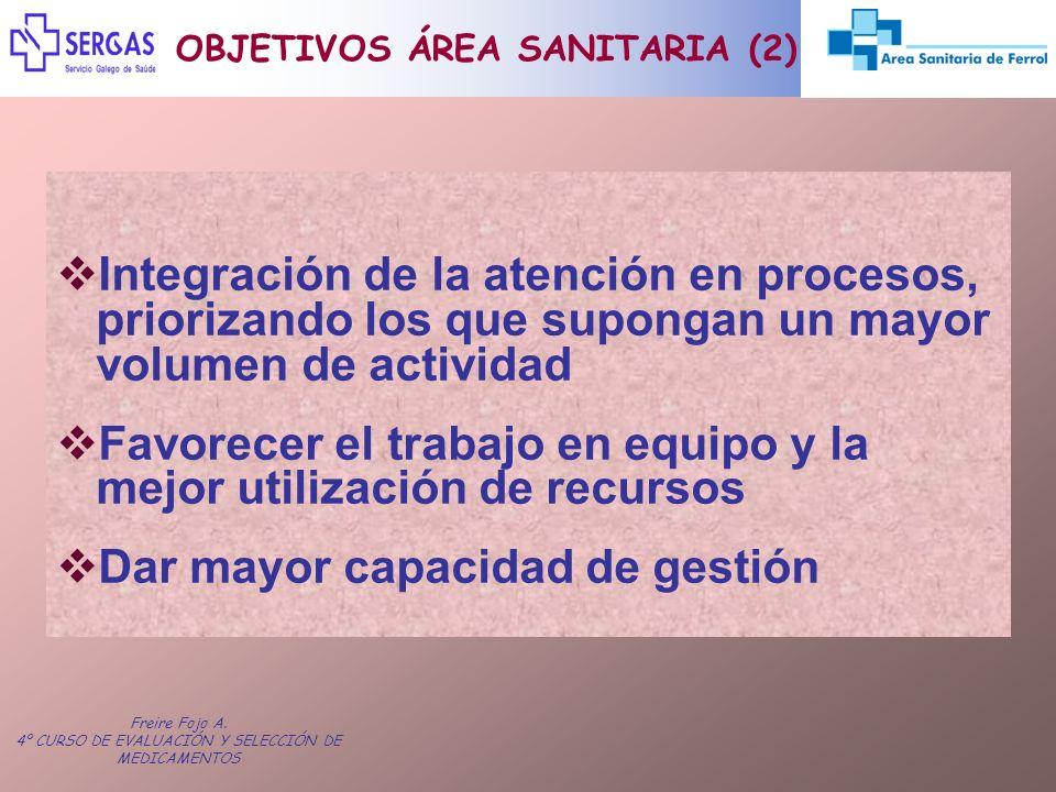 Freire Fojo A. 4º CURSO DE EVALUACIÓN Y SELECCIÓN DE MEDICAMENTOS Integración de la atención en procesos, priorizando los que supongan un mayor volume