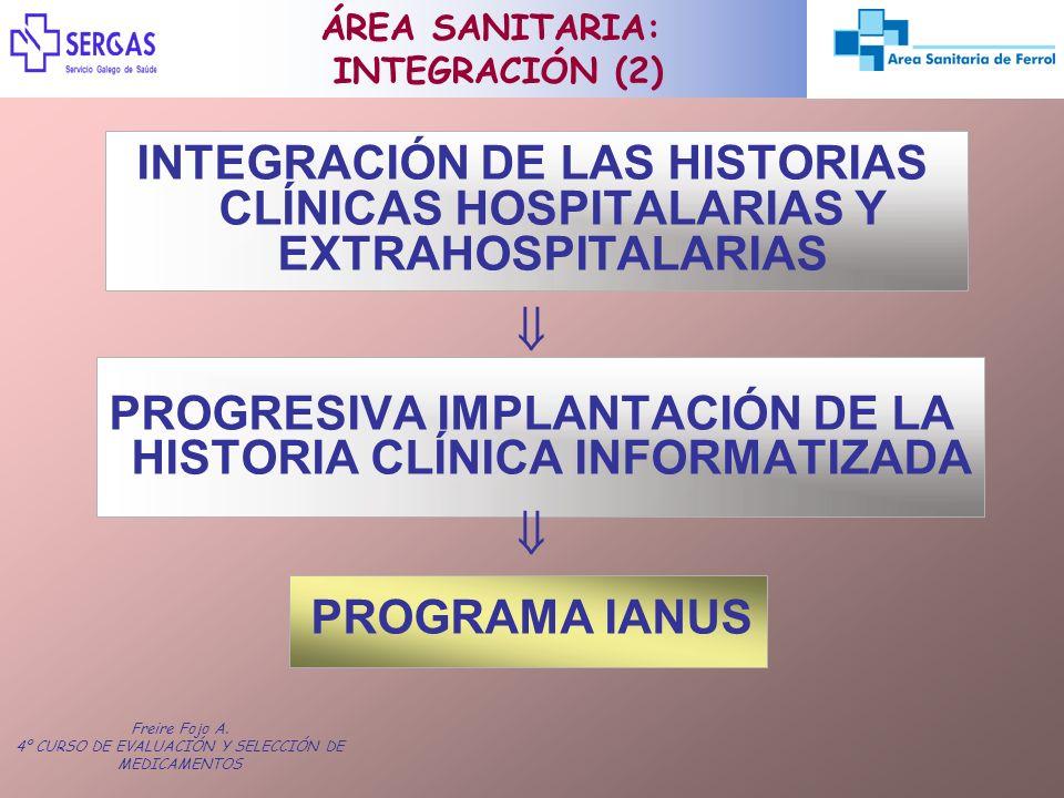 Freire Fojo A. 4º CURSO DE EVALUACIÓN Y SELECCIÓN DE MEDICAMENTOS INTEGRACIÓN DE LAS HISTORIAS CLÍNICAS HOSPITALARIAS Y EXTRAHOSPITALARIAS PROGRESIVA