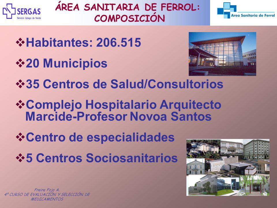 Freire Fojo A. 4º CURSO DE EVALUACIÓN Y SELECCIÓN DE MEDICAMENTOS Habitantes: 206.515 20 Municipios 35 Centros de Salud/Consultorios Complejo Hospital