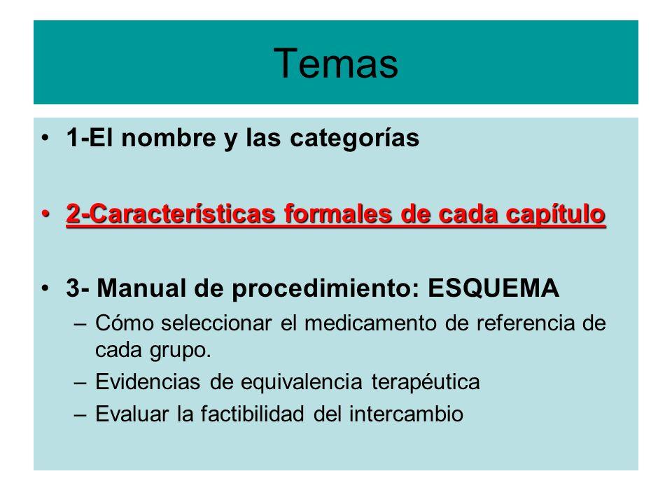 Temas 1-El nombre y las categorías 2-Características formales de cada capítulo2-Características formales de cada capítulo 3- Manual de procedimiento: