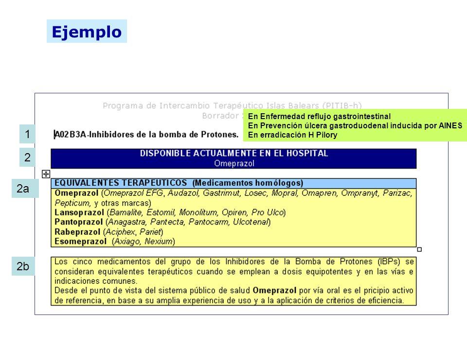 2 1 2a 2b En Enfermedad reflujo gastrointestinal En Prevención úlcera gastroduodenal inducida por AINES En erradicación H Pilory