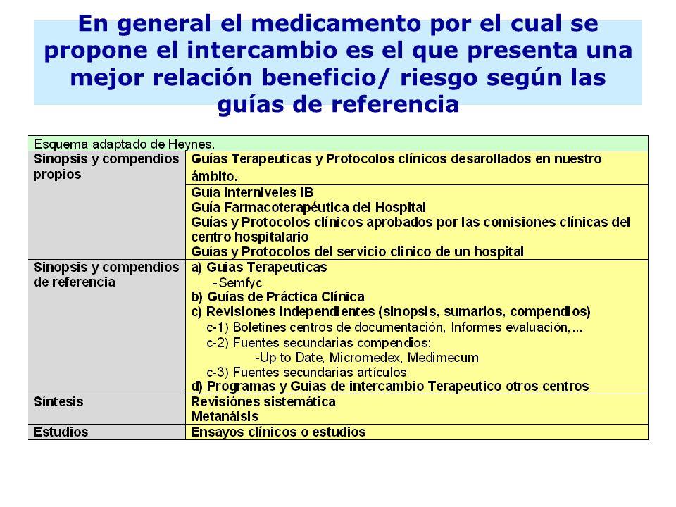 En general el medicamento por el cual se propone el intercambio es el que presenta una mejor relación beneficio/ riesgo según las guías de referencia