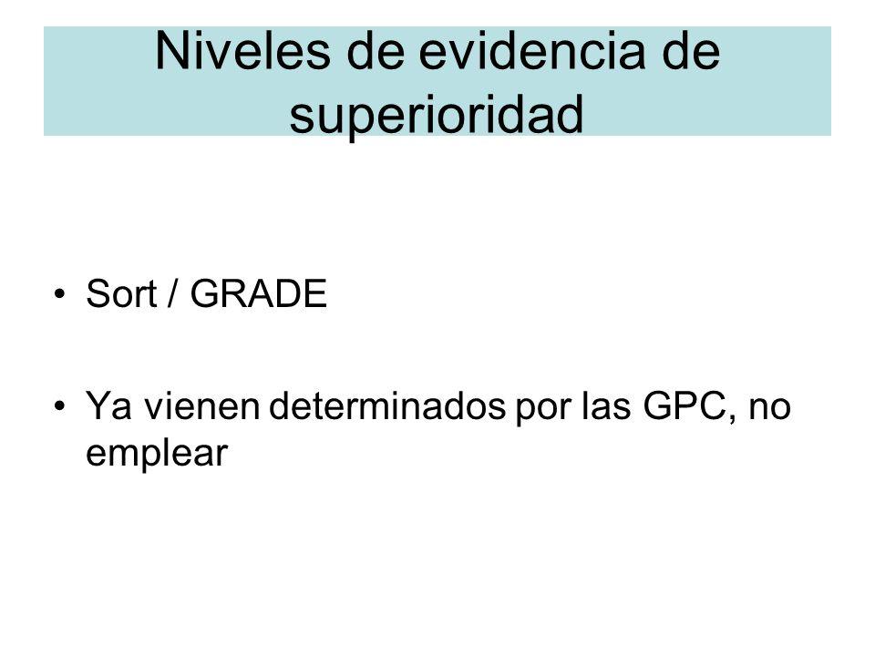Niveles de evidencia de superioridad Sort / GRADE Ya vienen determinados por las GPC, no emplear