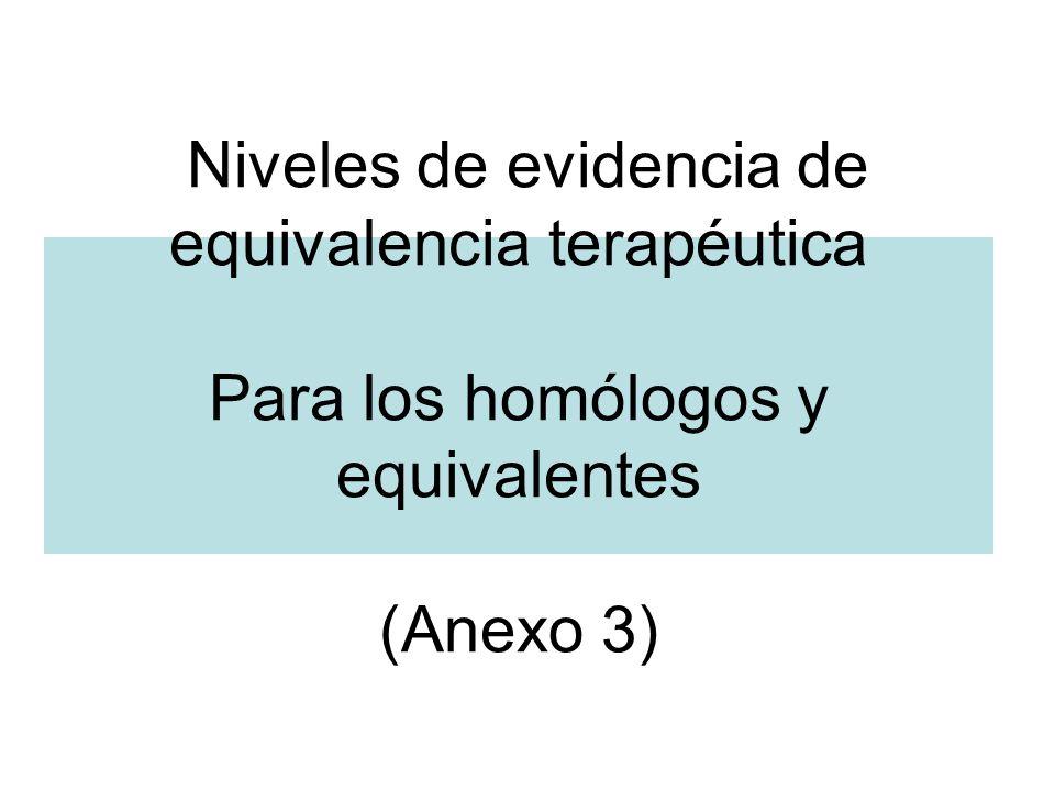 Niveles de evidencia de equivalencia terapéutica Para los homólogos y equivalentes (Anexo 3)