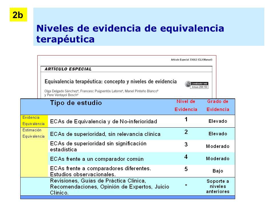 Niveles de evidencia de equivalencia terapéutica 2b