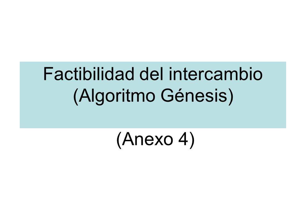 Factibilidad del intercambio (Algoritmo Génesis) (Anexo 4)