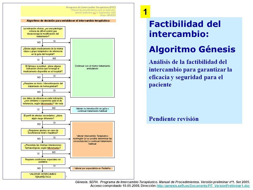 Génesis. SEFH. Programa de Intercambio Terapéutico. Manual de Procedimientos. Versión preliminar nº1. Set 2005. Acceso comprobado 10-05-2008. Direcció