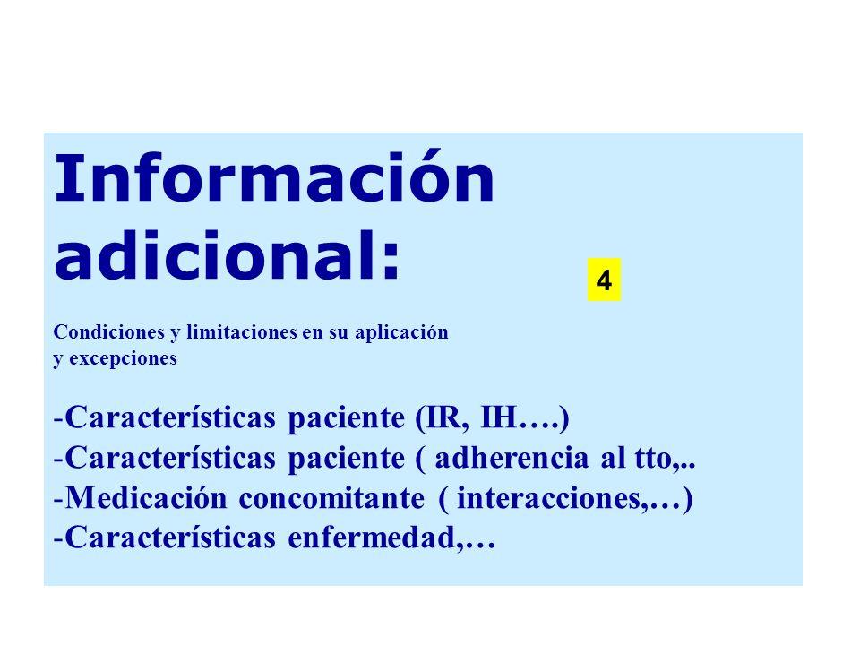 Información adicional: Condiciones y limitaciones en su aplicación y excepciones -Características paciente (IR, IH….) -Características paciente ( adhe