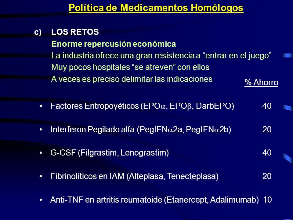 Política de Medicamentos Homólogos c)LOS RETOS Enorme repercusión económica La industria ofrece una gran resistencia a entrar en el juego Muy pocos ho