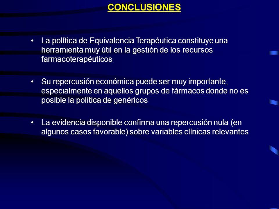 CONCLUSIONES La política de Equivalencia Terapéutica constituye una herramienta muy útil en la gestión de los recursos farmacoterapéuticos Su repercus