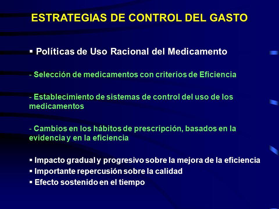 Políticas de Uso Racional del Medicamento - Selección de medicamentos con criterios de Eficiencia - Establecimiento de sistemas de control del uso de
