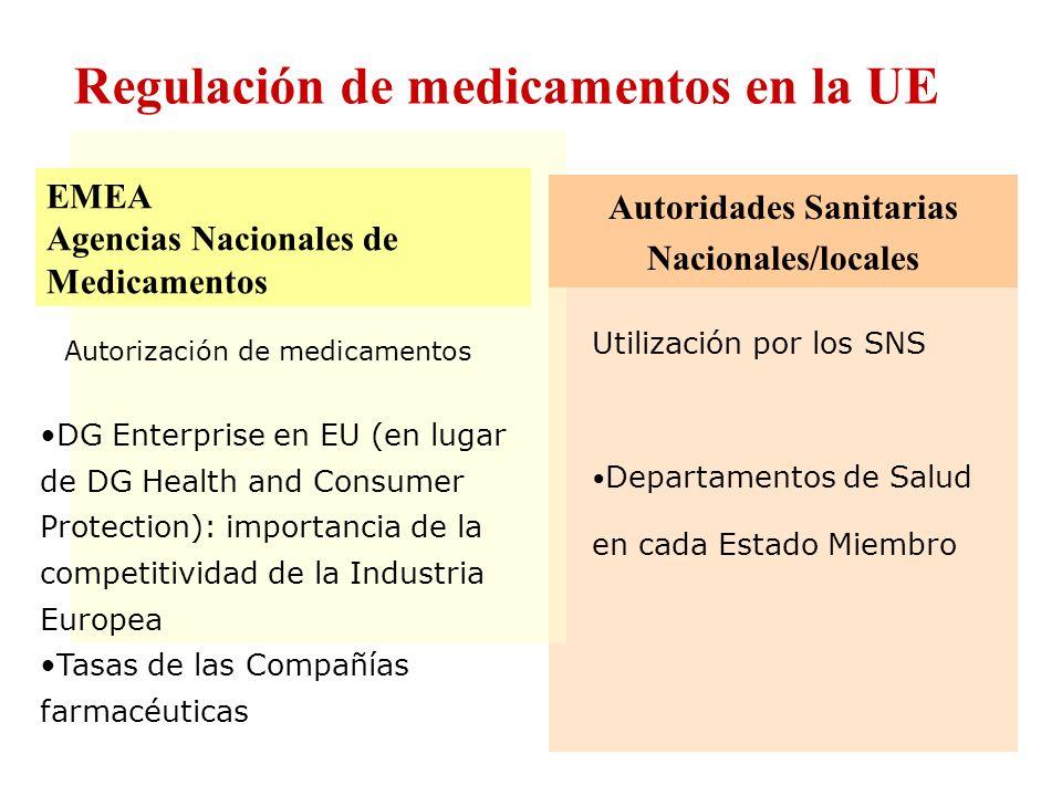 EMEA Agencias Nacionales de Medicamentos DG Enterprise en EU (en lugar de DG Health and Consumer Protection): importancia de la competitividad de la I