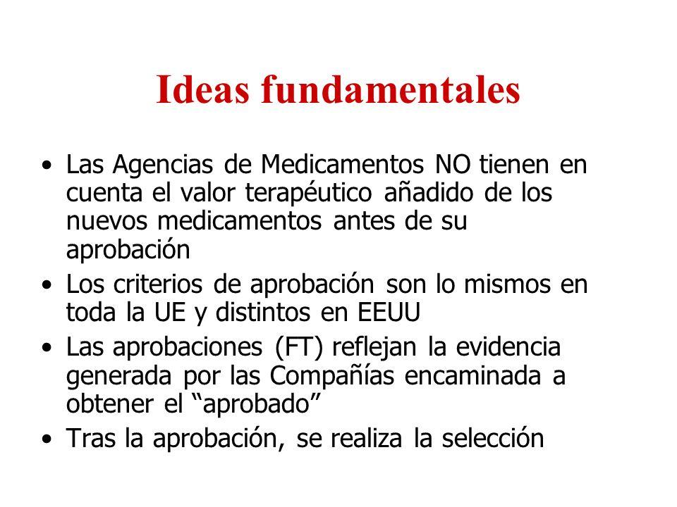 Ideas fundamentales Las Agencias de Medicamentos NO tienen en cuenta el valor terapéutico añadido de los nuevos medicamentos antes de su aprobación Lo