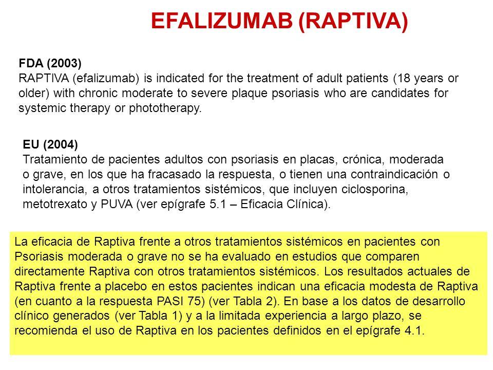 EU (2004) Tratamiento de pacientes adultos con psoriasis en placas, crónica, moderada o grave, en los que ha fracasado la respuesta, o tienen una cont
