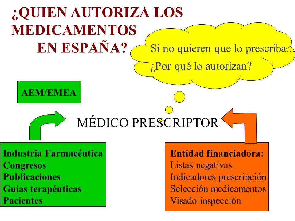 MÉDICO PRESCRIPTOR Si no quieren que lo prescriba... ¿Por qué lo autorizan? Industria Farmacéutica Congresos Publicaciones Guías terapéuticas Paciente